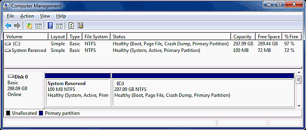 Windows7 Disk Management View